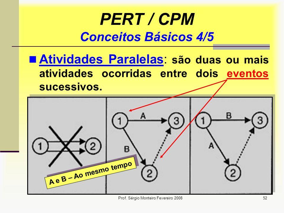 Prof. Sérgio Monteiro Fevereiro 200852 PERT / CPM Conceitos Básicos 4/5 Atividades Paralelas: são duas ou mais atividades ocorridas entre dois eventos