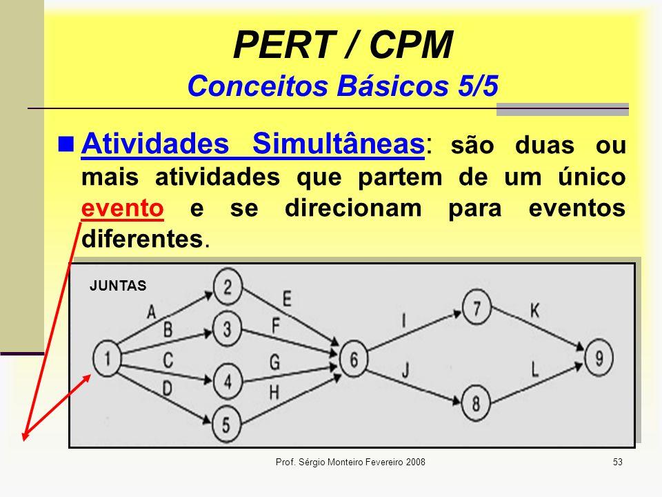 Prof. Sérgio Monteiro Fevereiro 200853 PERT / CPM Conceitos Básicos 5/5 Atividades Simultâneas: são duas ou mais atividades que partem de um único eve