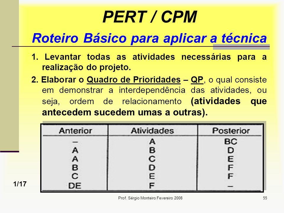 Prof. Sérgio Monteiro Fevereiro 200855 PERT / CPM Roteiro Básico para aplicar a técnica 1. Levantar todas as atividades necessárias para a realização