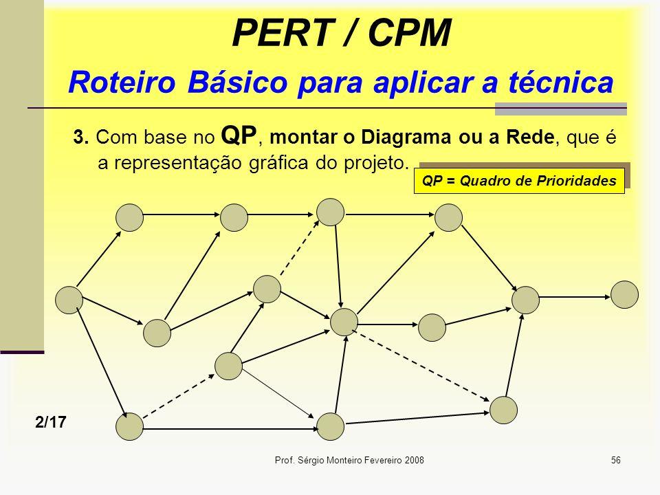 Prof. Sérgio Monteiro Fevereiro 200856 PERT / CPM Roteiro Básico para aplicar a técnica 3. Com base no QP, montar o Diagrama ou a Rede, que é a repres