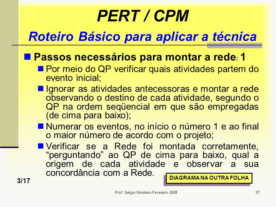 Prof. Sérgio Monteiro Fevereiro 200857 PERT / CPM Roteiro Básico para aplicar a técnica Passos necessários para montar a rede : 1 Por meio do QP verif