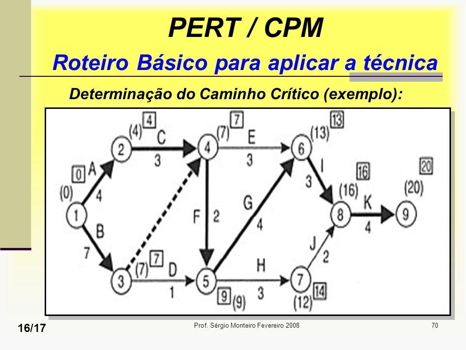 Prof. Sérgio Monteiro Fevereiro 200870 PERT / CPM Roteiro Básico para aplicar a técnica Determinação do Caminho Crítico (exemplo): 16/17