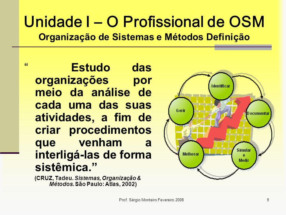 9 Unidade I – O Profissional de OSM Organização de Sistemas e Métodos Definição Estudo das organizações por meio da análise de cada uma das suas ativi