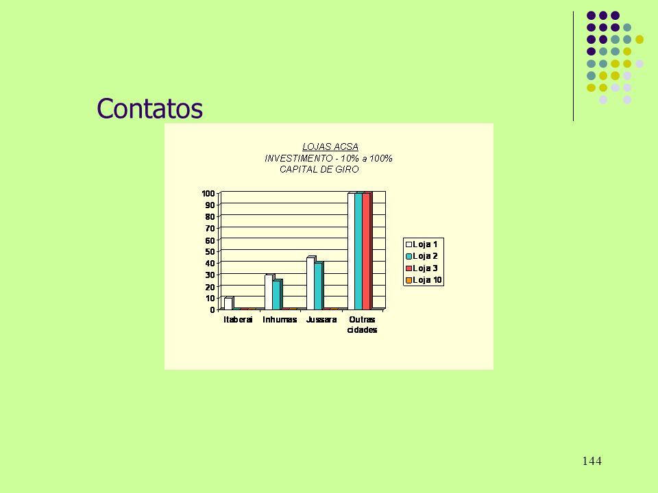 144 Contatos Professora CELIA ALVES DE LELES Celia_leles@hotmail.com.br Telefax: (62) 3375-1533 Celular: (62)96715854