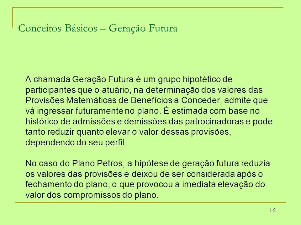 16 Conceitos Básicos – Geração Futura A chamada Geração Futura é um grupo hipotético de participantes que o atuário, na determinação dos valores das P