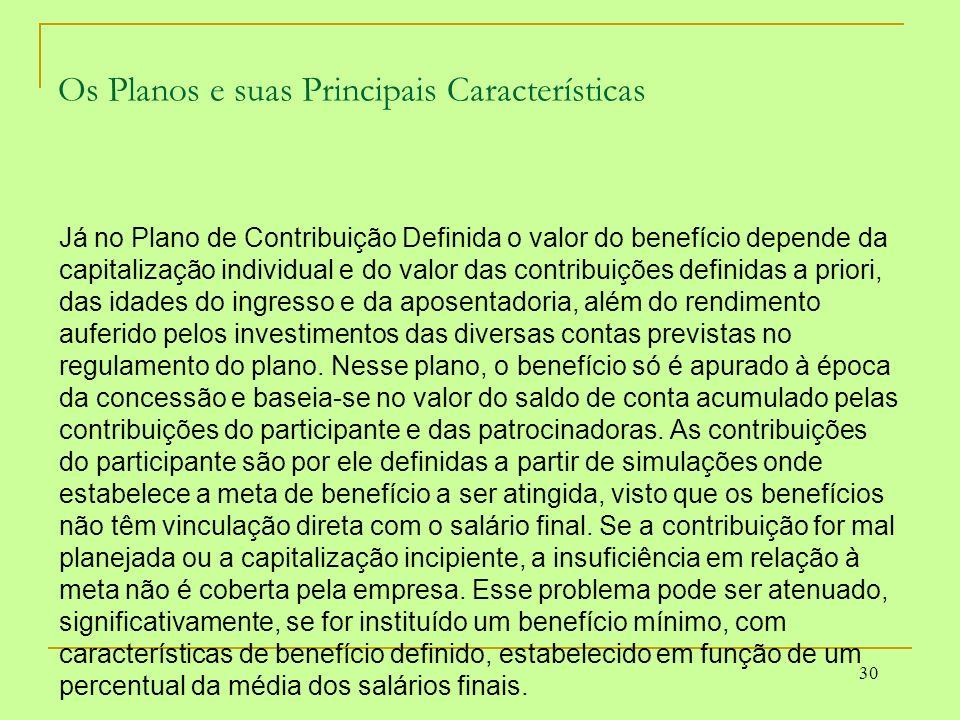 30 Os Planos e suas Principais Características Já no Plano de Contribuição Definida o valor do benefício depende da capitalização individual e do valo