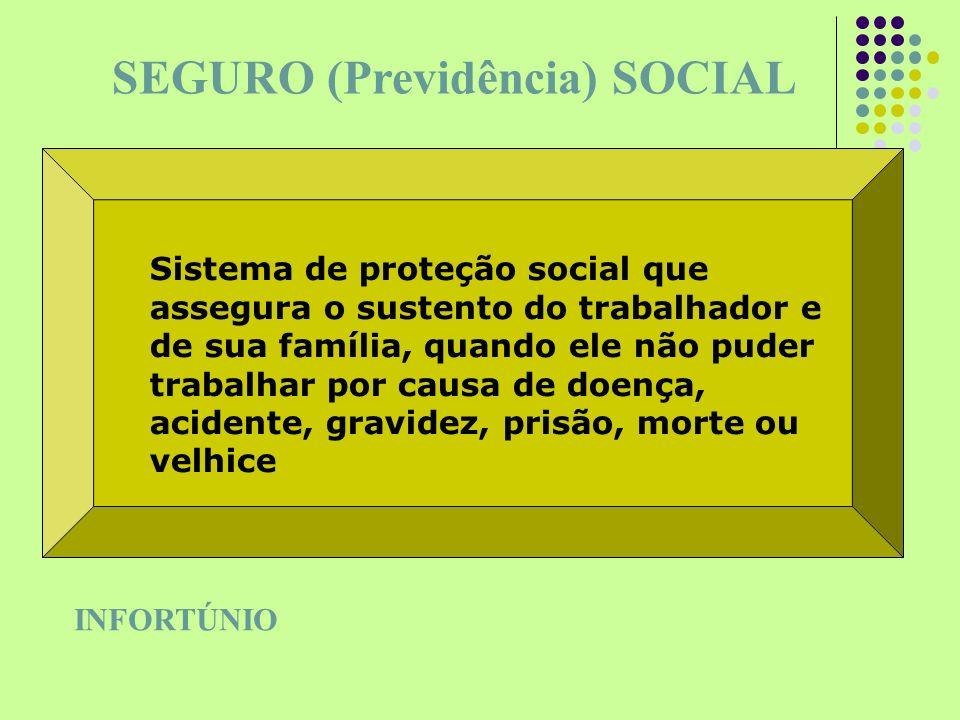 Sistema de proteção social que assegura o sustento do trabalhador e de sua família, quando ele não puder trabalhar por causa de doença, acidente, grav