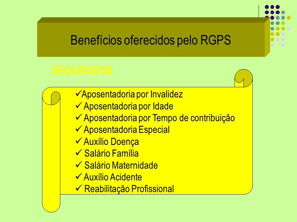 Benefícios oferecidos pelo RGPS SEGURADOS Aposentadoria por Invalidez Aposentadoria por Idade Aposentadoria por Tempo de contribuição Aposentadoria Es
