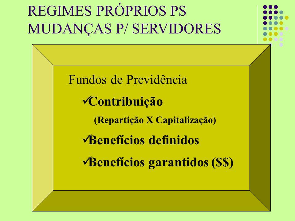 Fundos de Previdência Contribuição (Repartição X Capitalização) Benefícios definidos Benefícios garantidos ($$) REGIMES PRÓPRIOS PS MUDANÇAS P/ SERVID