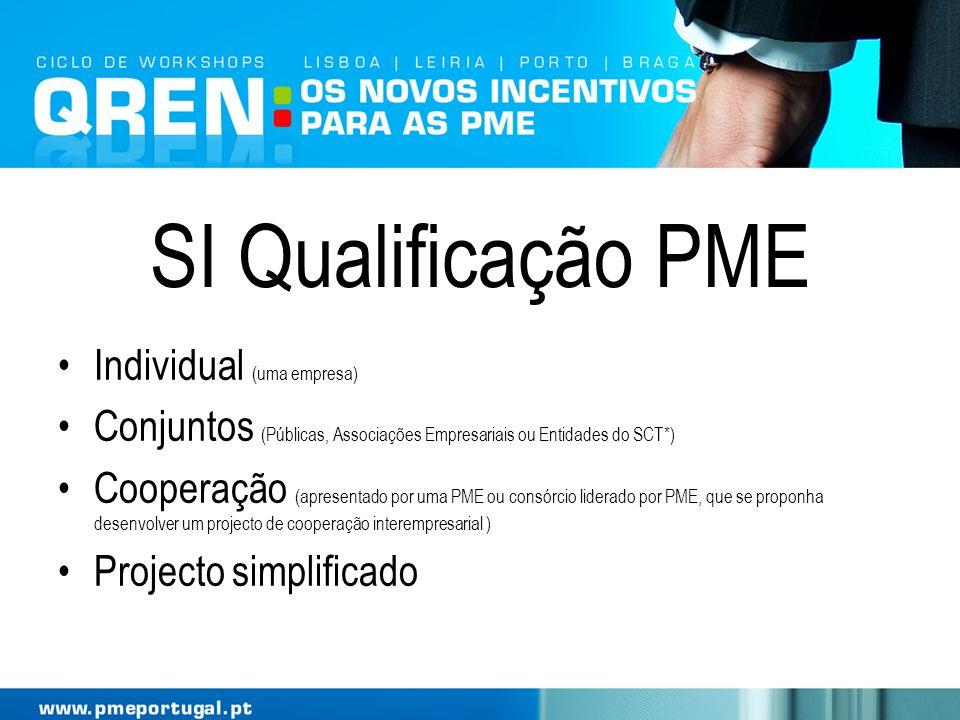 SI Qualificação PME Individual (uma empresa) Conjuntos (Públicas, Associações Empresariais ou Entidades do SCT*) Cooperação (apresentado por uma PME o