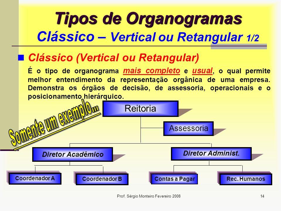 Prof. Sérgio Monteiro Fevereiro 200814 Tipos de Organogramas Tipos de Organogramas Clássico – Vertical ou Retangular 1/2 Clássico (Vertical ou Retangu