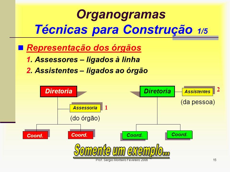 Prof. Sérgio Monteiro Fevereiro 200815 Organogramas Técnicas para Construção 1/5 Representação dos órgãos 1. Assessores – ligados à linha 2. Assistent