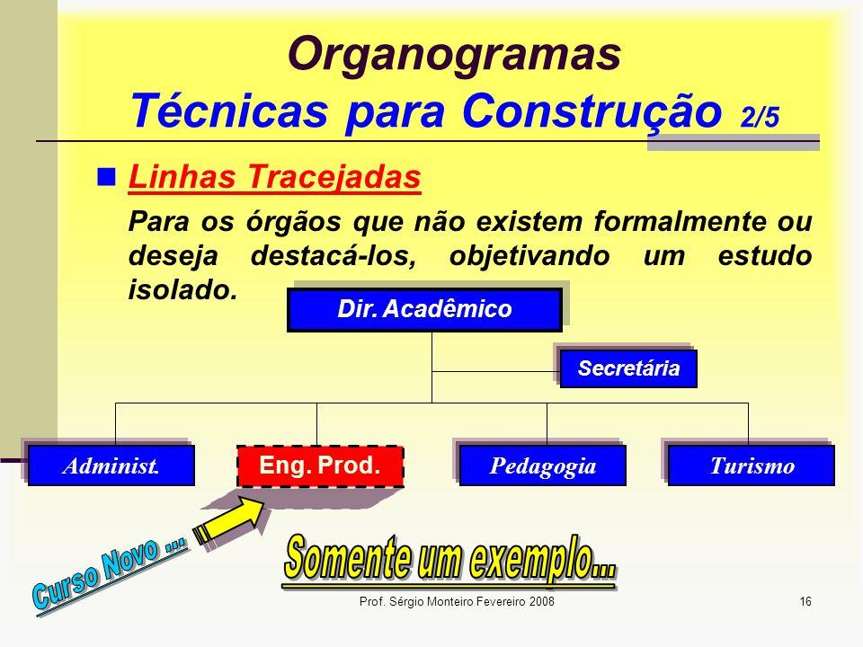 Prof. Sérgio Monteiro Fevereiro 200816 Organogramas Técnicas para Construção 2/5 Linhas Tracejadas Para os órgãos que não existem formalmente ou desej