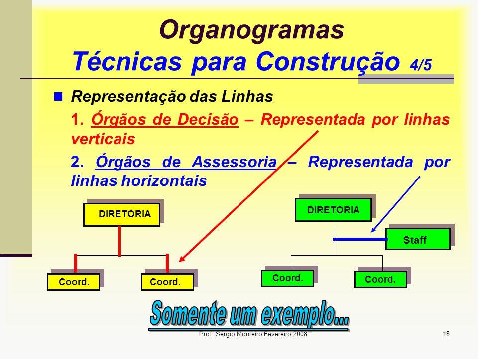 Prof. Sérgio Monteiro Fevereiro 200818 Organogramas Técnicas para Construção 4/5 Representação das Linhas 1. Órgãos de Decisão – Representada por linh