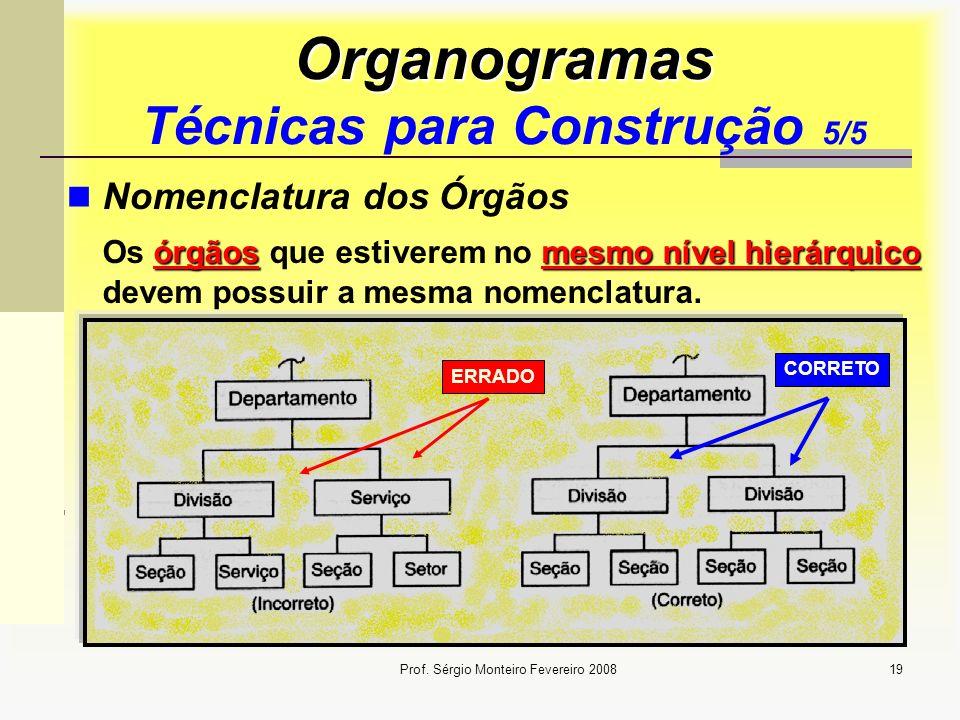 Prof. Sérgio Monteiro Fevereiro 200819 Organogramas Organogramas Técnicas para Construção 5/5 Nomenclatura dos Órgãos Os ó óó órgãos que estiverem no