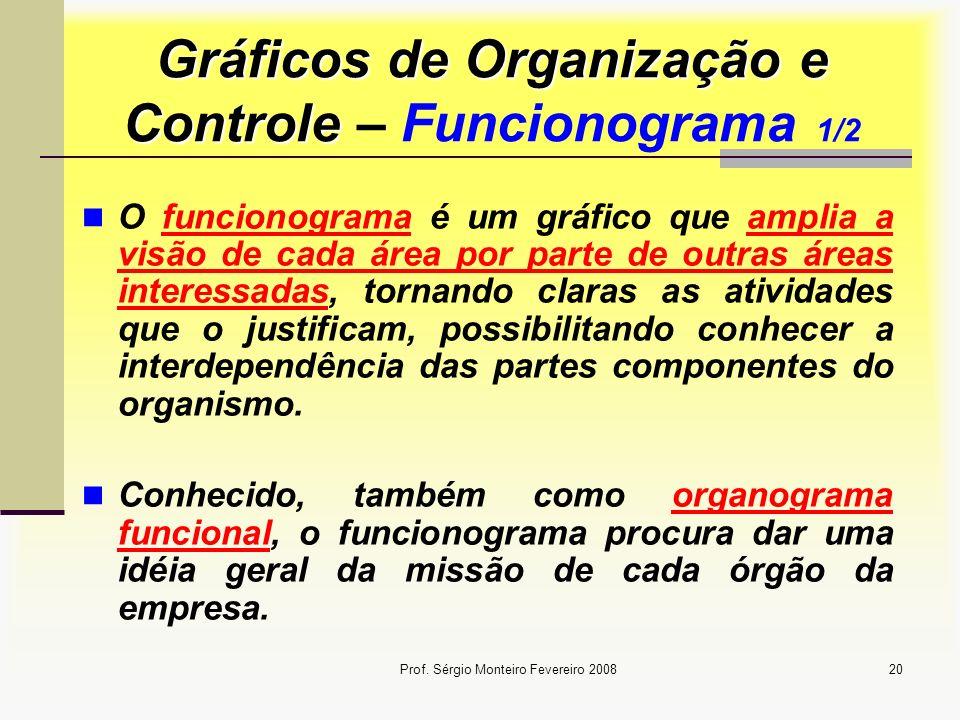 Prof. Sérgio Monteiro Fevereiro 200820 Gráficos de Organização e Controle Gráficos de Organização e Controle – Funcionograma 1/2 O funcionograma é um