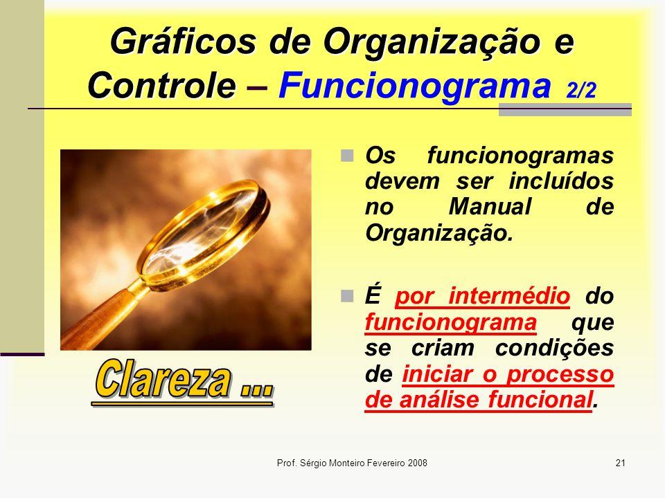Prof. Sérgio Monteiro Fevereiro 200821 Gráficos de Organização e Controle Gráficos de Organização e Controle – Funcionograma 2/2 Os funcionogramas dev