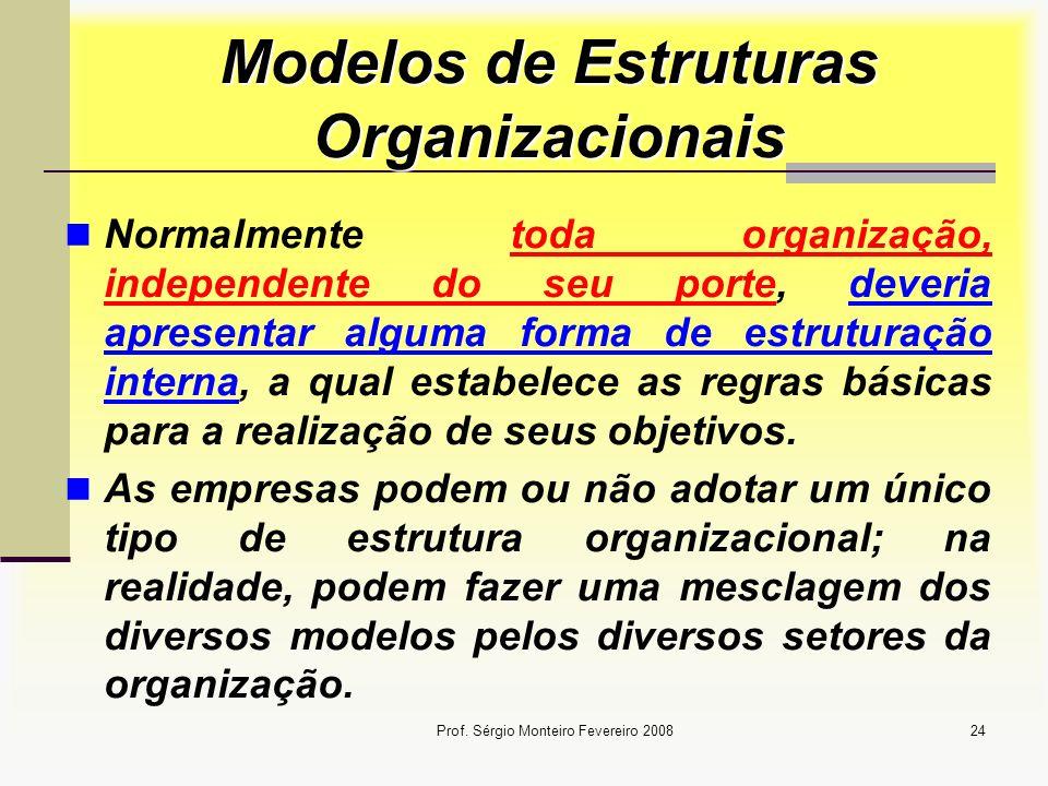 Prof. Sérgio Monteiro Fevereiro 200824 Modelos de Estruturas Organizacionais Normalmente toda organização, independente do seu porte, deveria apresent
