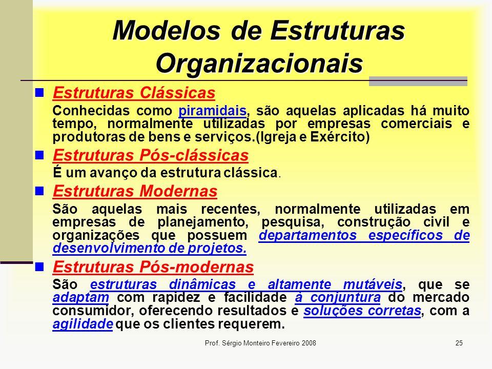 Prof. Sérgio Monteiro Fevereiro 200825 Modelos de Estruturas Organizacionais Estruturas Clássicas Conhecidas como piramidais, são aquelas aplicadas há