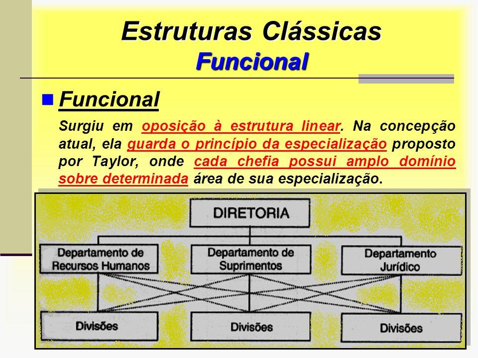 Prof. Sérgio Monteiro Fevereiro 200828 Estruturas Clássicas Funcional Funcional Surgiu em oposição à estrutura linear. Na concepção atual, ela guarda