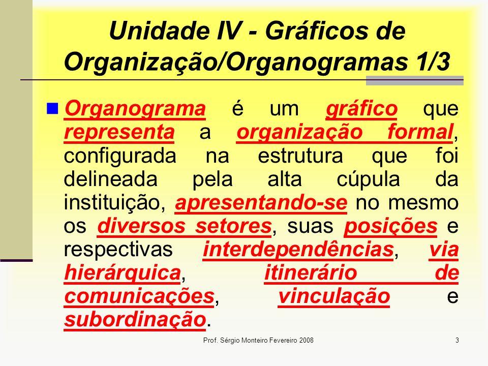3 Unidade IV - Gráficos de Organização/Organogramas 1/3 Organograma é um gráfico que representa a organização formal, configurada na estrutura que foi