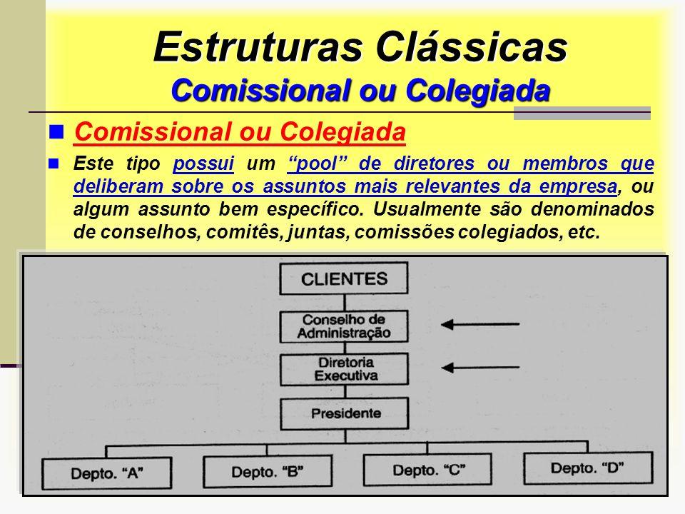 Prof. Sérgio Monteiro Fevereiro 200830 Estruturas Clássicas Comissional ou Colegiada Comissional ou Colegiada Este tipo possui um pool de diretores ou