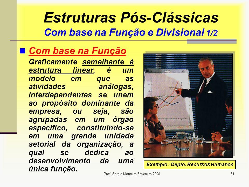 Prof. Sérgio Monteiro Fevereiro 200831 Estruturas Pós-Clássicas Com base na Função e Divisional 1/2 Com base na Função Graficamente semelhante à estru