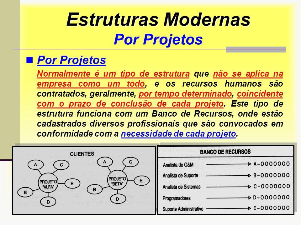 Prof. Sérgio Monteiro Fevereiro 200835 Estruturas Modernas Estruturas Modernas Por Projetos Por Projetos Normalmente é um tipo de estrutura que não se
