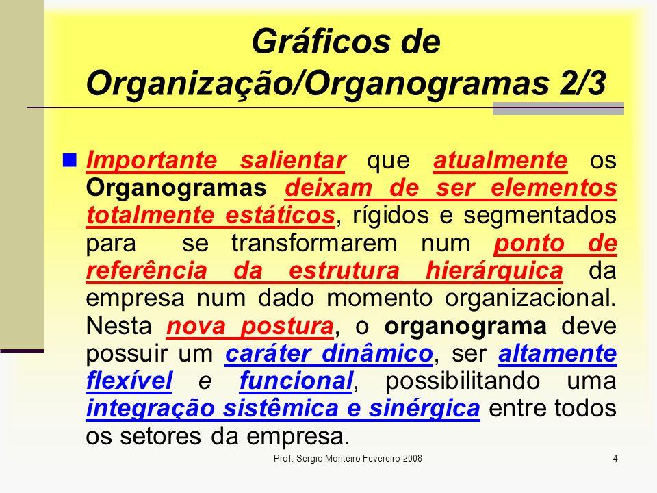 Prof. Sérgio Monteiro Fevereiro 20084 Gráficos de Organização/Organogramas 2/3 Importante salientar que atualmente os Organogramas deixam de ser eleme