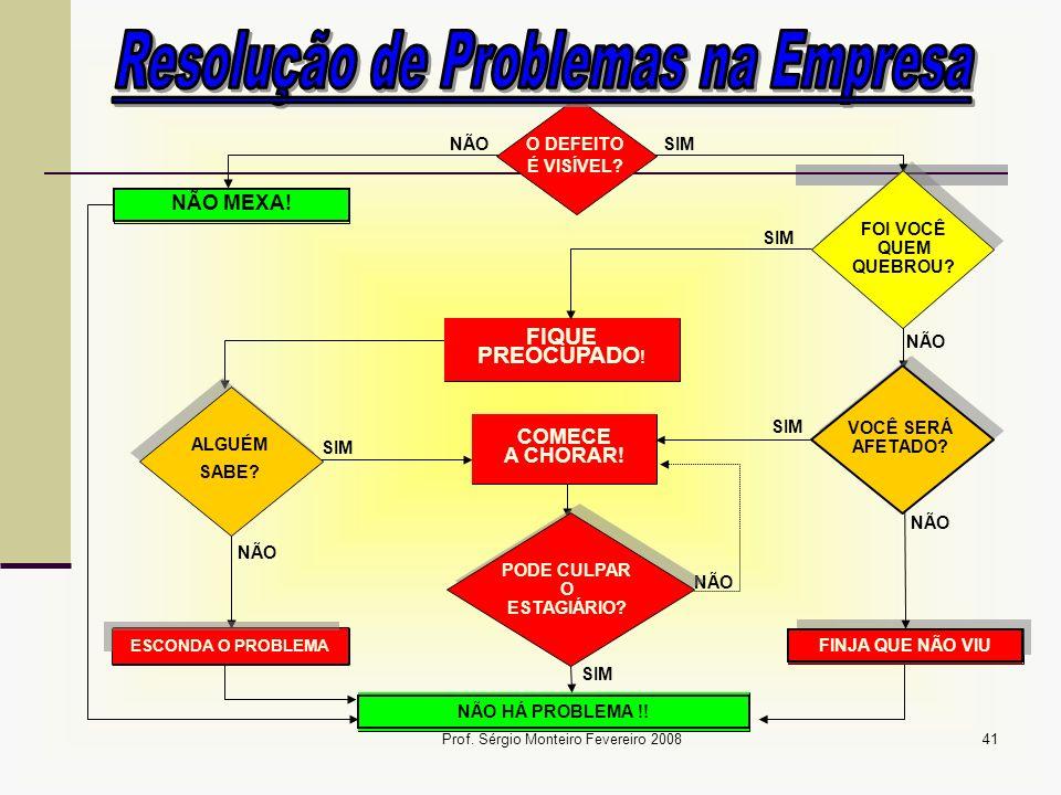 Prof. Sérgio Monteiro Fevereiro 200841 NÃO MEXA! NÃOSIM FIQUE PREOCUPADO ! NÃO FINJA QUE NÃO VIU SIM NÃO NÃO HÁ PROBLEMA !! SIM O DEFEITO É VISÍVEL? V