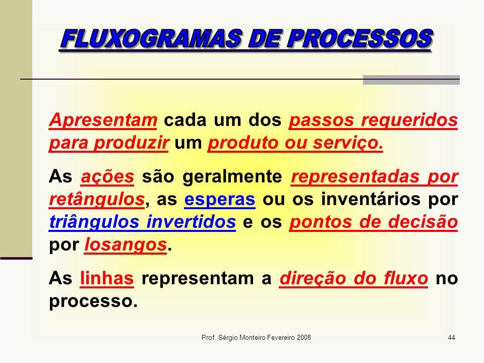 Prof. Sérgio Monteiro Fevereiro 200844 Apresentam cada um dos passos requeridos para produzir um produto ou serviço. As ações são geralmente represent