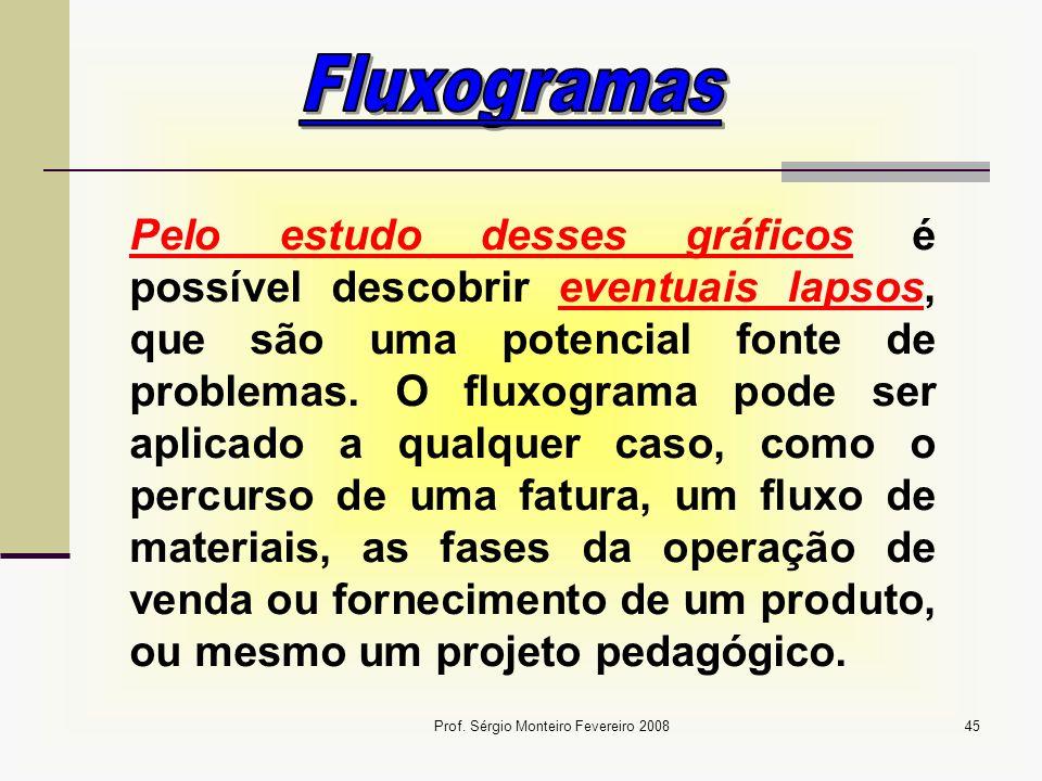 Prof. Sérgio Monteiro Fevereiro 200845 Pelo estudo desses gráficos é possível descobrir eventuais lapsos, que são uma potencial fonte de problemas. O