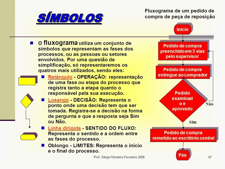 Prof. Sérgio Monteiro Fevereiro 200847 O fluxograma utiliza um conjunto de símbolos que representam as fases dos processos, ou as pessoas ou setores e