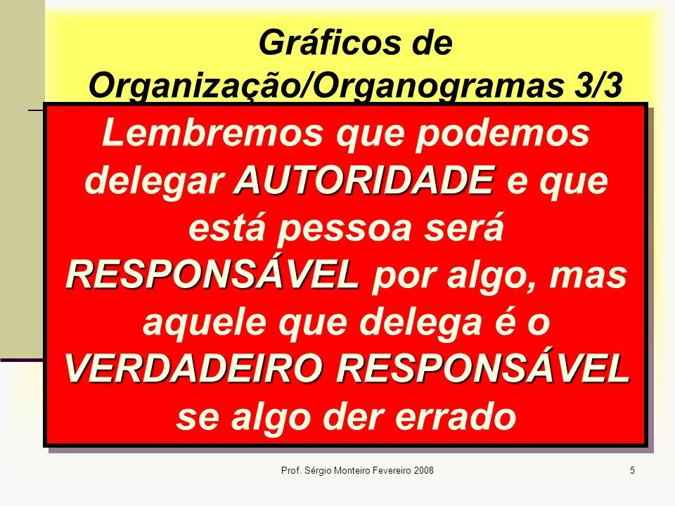 Prof. Sérgio Monteiro Fevereiro 20085 Gráficos de Organização/Organogramas 3/3 Autoridade é delegada - Do superior para subordinado Responsabilidade é