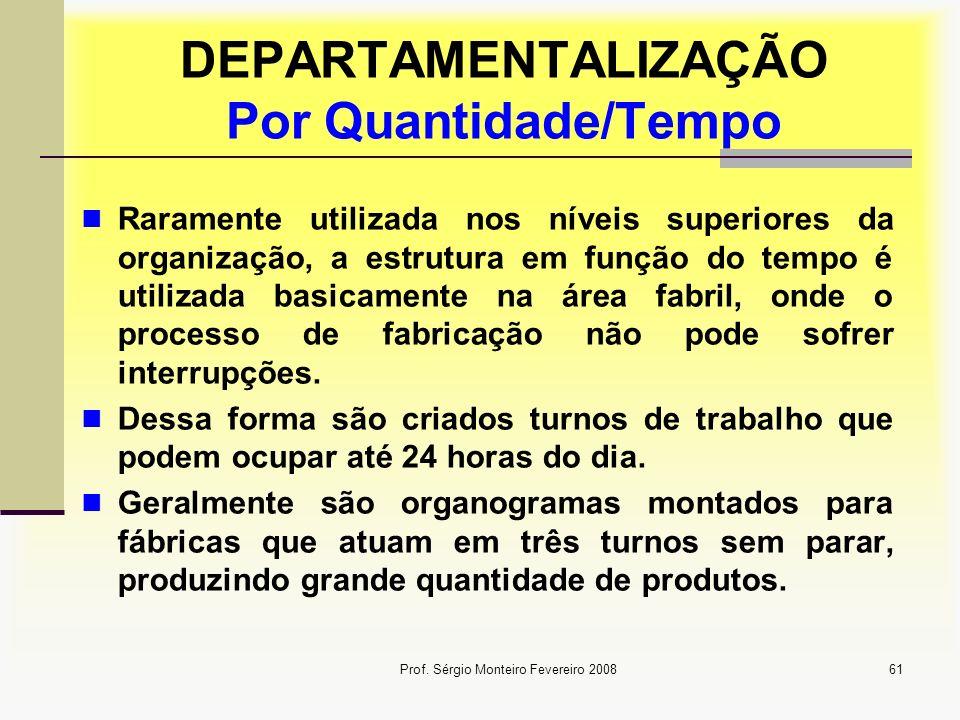 Prof. Sérgio Monteiro Fevereiro 200861 DEPARTAMENTALIZAÇÃO Por Quantidade/Tempo Raramente utilizada nos níveis superiores da organização, a estrutura