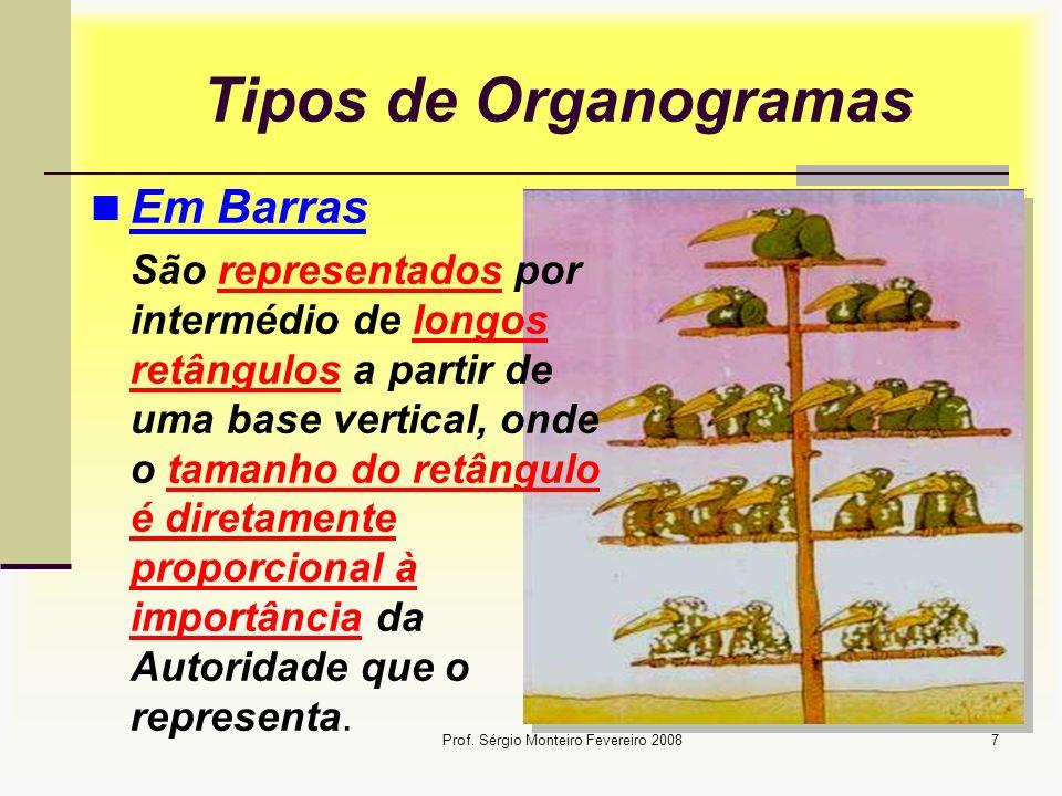 Prof. Sérgio Monteiro Fevereiro 20087 Tipos de Organogramas Em Barras São representados por intermédio de longos retângulos a partir de uma base verti