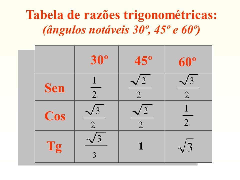 Tabela de razões trigonométricas: (ângulos notáveis 30º, 45º e 60º) 1 30º 45º 60º Sen Cos Tg 3