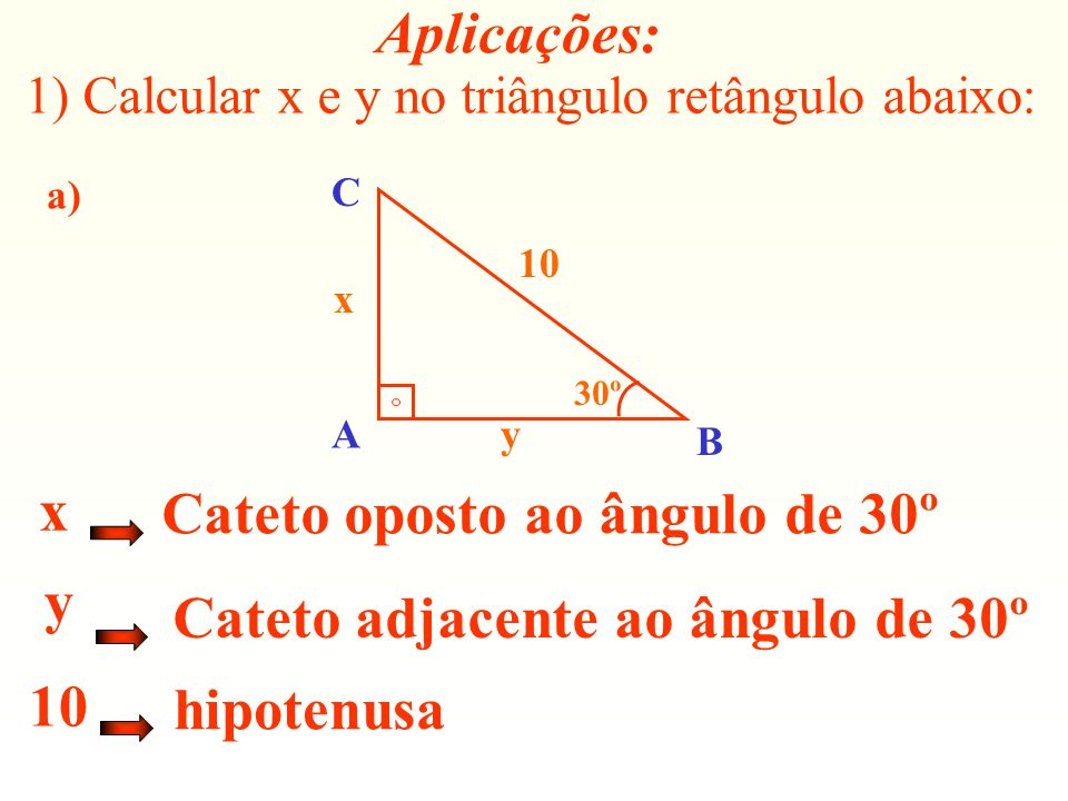 Aplicações: 1) Calcular x e y no triângulo retângulo abaixo: a) x Cateto oposto ao ângulo de 30º 10 hipotenusa y Cateto adjacente ao ângulo de 30º B C