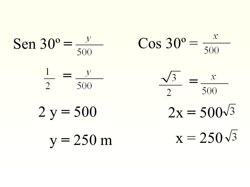 Sen 30º = = 2 y = 500 y = 250 m Cos 30º = = 2x = 500 x = 250