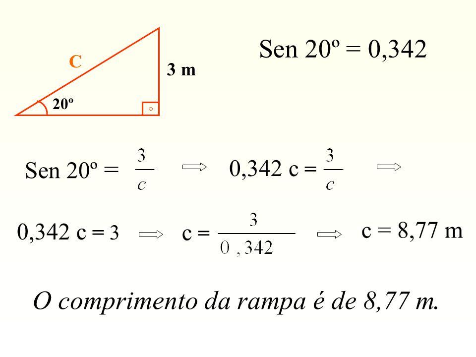 c =c = c = 8,77 m Sen 20º = 0,342 c = 0,342 c = 3 O comprimento da rampa é de 8,77 m. 20º 3 m C Sen 20º = 0,342