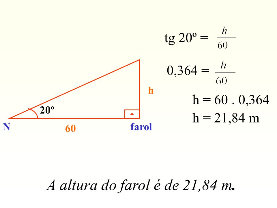 tg 20º = 0,364 = h = 60. 0,364 h = 21,84 m A altura do farol é de 21,84 m. Nfarol 60 h 20º