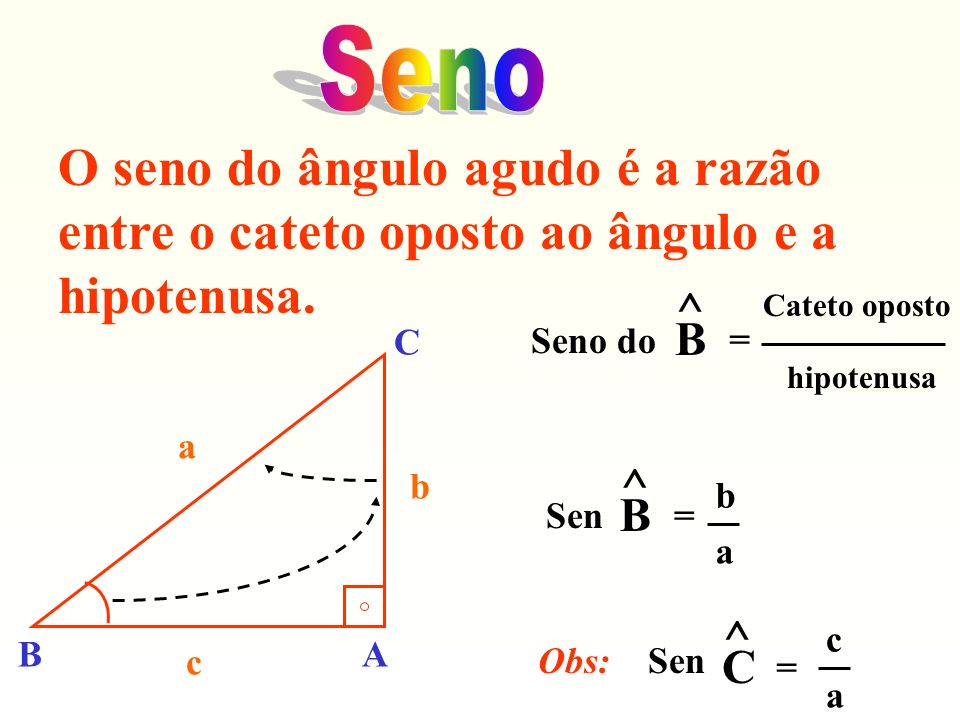O seno do ângulo agudo é a razão entre o cateto oposto ao ângulo e a hipotenusa. Seno do ^ B = Cateto oposto hipotenusa Sen ^ B = b a Obs: Sen c a ^ C