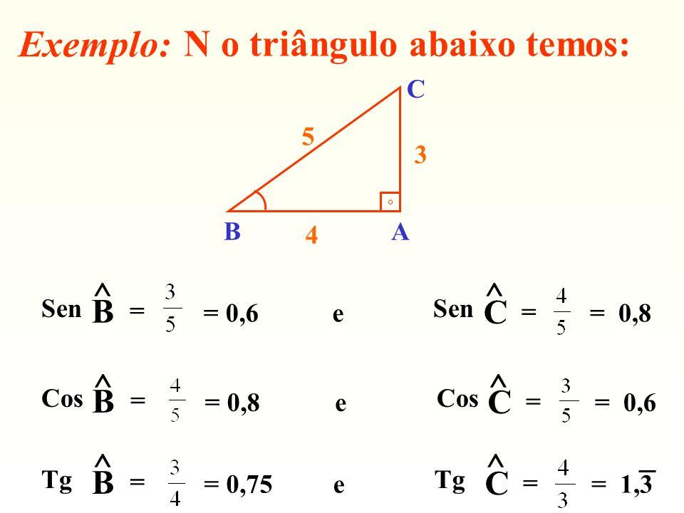 Exemplo: N o triângulo abaixo temos: Sen ^ B = = 0,6 ^ C = = 0,8 Sen e ^ B = Cos = 0,8 ^ C = = 0,6 Cos e e ^ B = Tg = 0,75 ^ C = Tg = 1,3 B C A 4 3 5