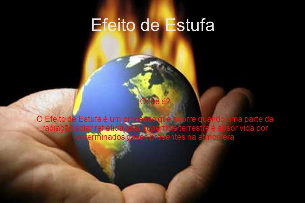 Efeito de Estufa Oque é? O Efeito de Estufa é um processo que ocorre quando uma parte da radiação solar refletida pela superfície terrestre é absor vi