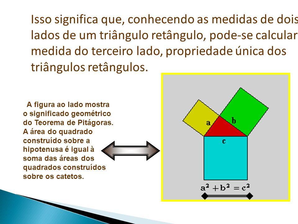 A figura ao lado mostra o significado geométrico do Teorema de Pitágoras. A área do quadrado construído sobre a hipotenusa é igual à soma das áreas do