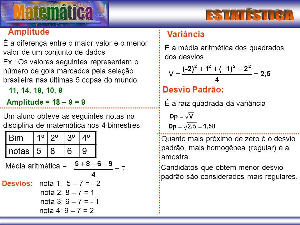 Amplitude É a diferença entre o maior valor e o menor valor de um conjunto de dados Ex.: Os valores seguintes representam o número de gols marcados pe