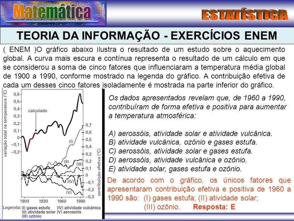 TEORIA DA INFORMAÇÃO - EXERCÍCIOS ENEM ( ENEM )O gráfico abaixo ilustra o resultado de um estudo sobre o aquecimento global. A curva mais escura e con