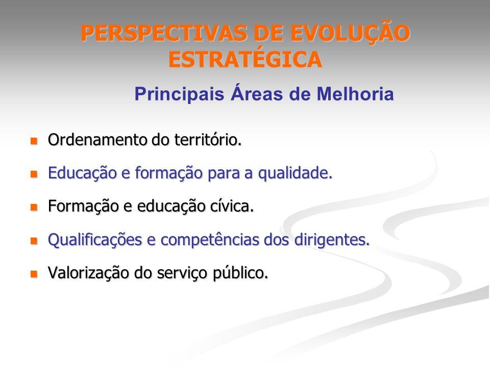 PERSPECTIVAS DE EVOLUÇÃO ESTRATÉGICA Ambiente envolvente de qualidade.