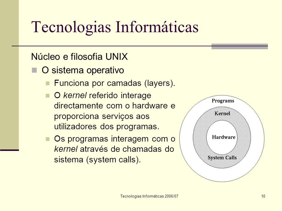 Tecnologias Informáticas 2006/0710 Tecnologias Informáticas Núcleo e filosofia UNIX O sistema operativo Funciona por camadas (layers).