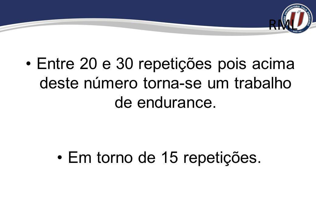 ENDURANCE Entre 30 e 50 repetições pois acima deste número torna-se lesivo para as articulações e diminuição da técnica da execução física do exercíci